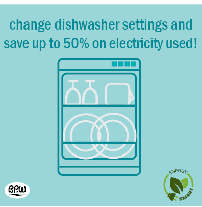 5 dishwasher 2020 Efficiency Tips