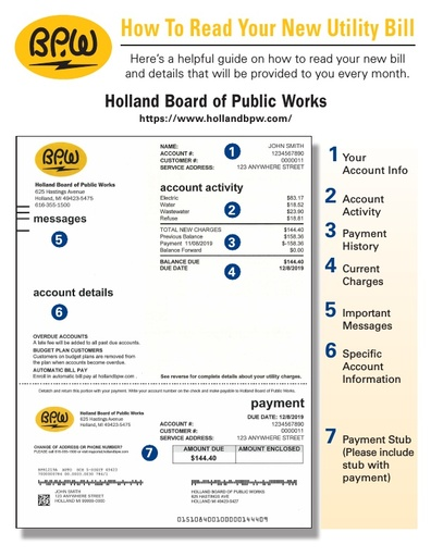 How To Read Your Holland BPW Bill