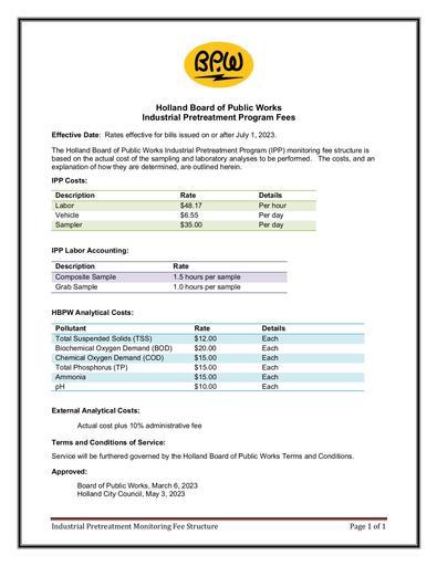 IPP Monitoring Fees